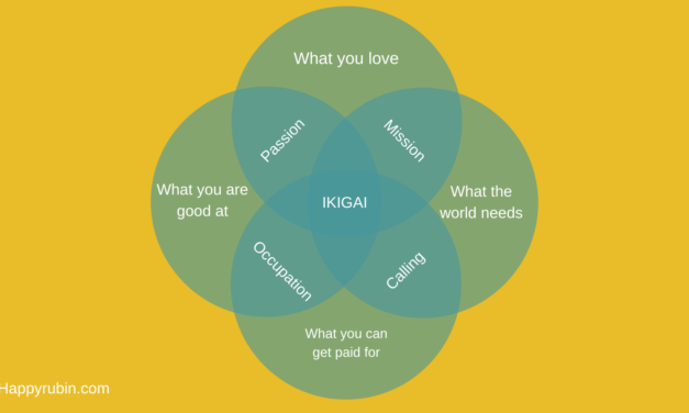 Ikigai: meaning, easy explanation & tips to find your Ikigai