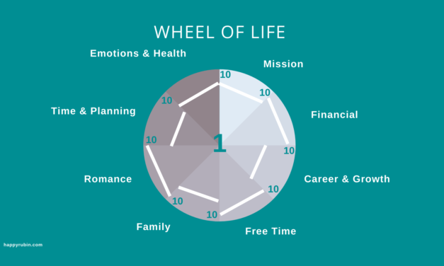 Wheel Of Life Exercise: Explanation & Examples [Coaching & Analyzing Tool]