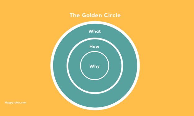 The Golden Circle of Sinek (Start With Why) [Explanation]